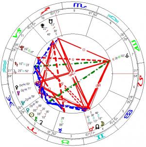 2021 03 20 Spring Equinox W Aspect Lines