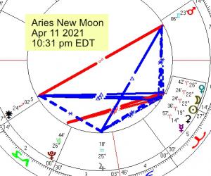 2021 04 11 New Moon