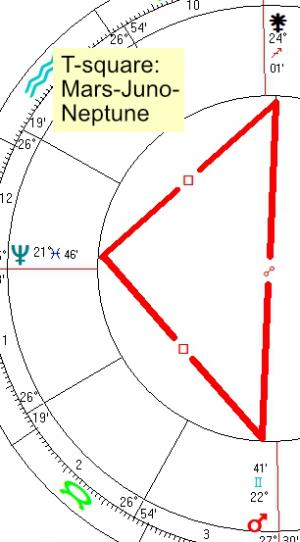 2021 04 11 T Square Mars Juno Neptune
