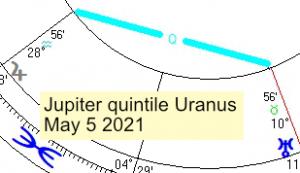 2021 05 05 Jupiter Quintile Uranus 1 Of 3