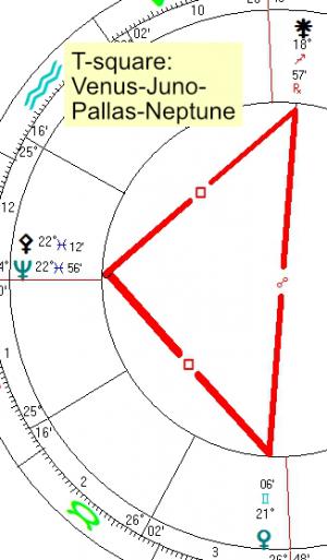 2021 05 26 T Square Venus Juno Pallas Neptune