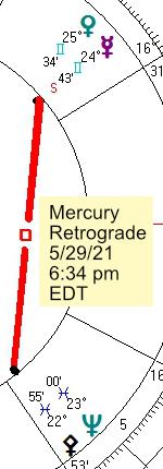 2021 05 29 Mercury Retrograde