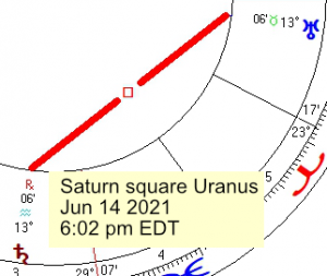 2021 06 14 Saturn Square Uranus 2 Planets Only