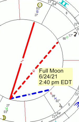 2021 06 24 Full Moon