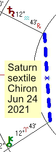 2021 06 24 Saturn Sextile Chiron 2 Of 3