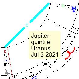 2021 07 03 Jupiter Quintile Uranus 2 Of 3