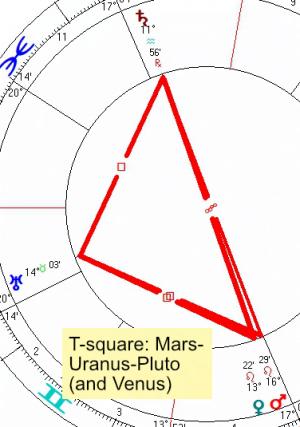 2021 07 08 T Square Venus Mars Saturn Uranus