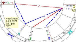 2021 07 09 New Moon