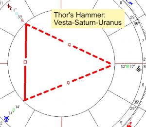 2021 07 14 Thors Hammer Vesta Saturn Uranus