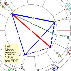 2021 07 23 Full Moon