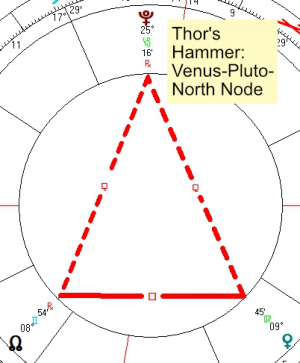 2021 07 30 Thors Hammer Venus Pluto North Node