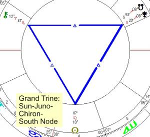 2021 08 02 Grand Trine Sun Juno Chiron South Node