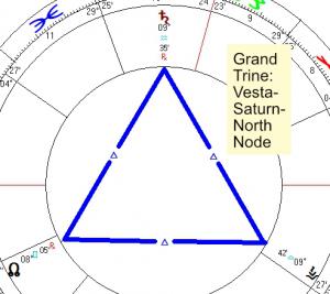 2021 08 10 Grand Trine Vesta Saturn North Node
