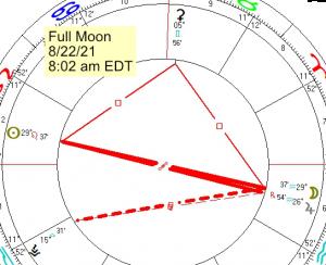 2021 08 22 Full Moon
