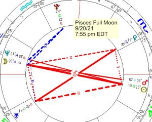 2021 09 20 Full Moon