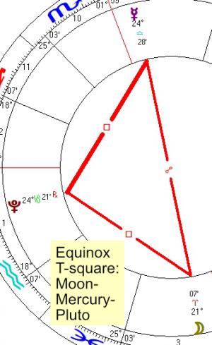 2021 09 22 Equinox T Square Moon Mercury Pluto
