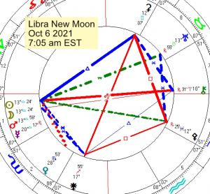 2021 10 06 New Moon