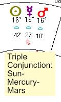 2021 10 09 Sun Mercury Mars Triple Conjunction