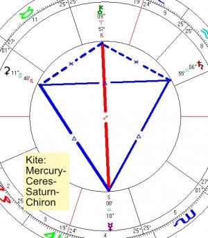 2021 10 18 Kite Mercury Ceres Saturn Chiron